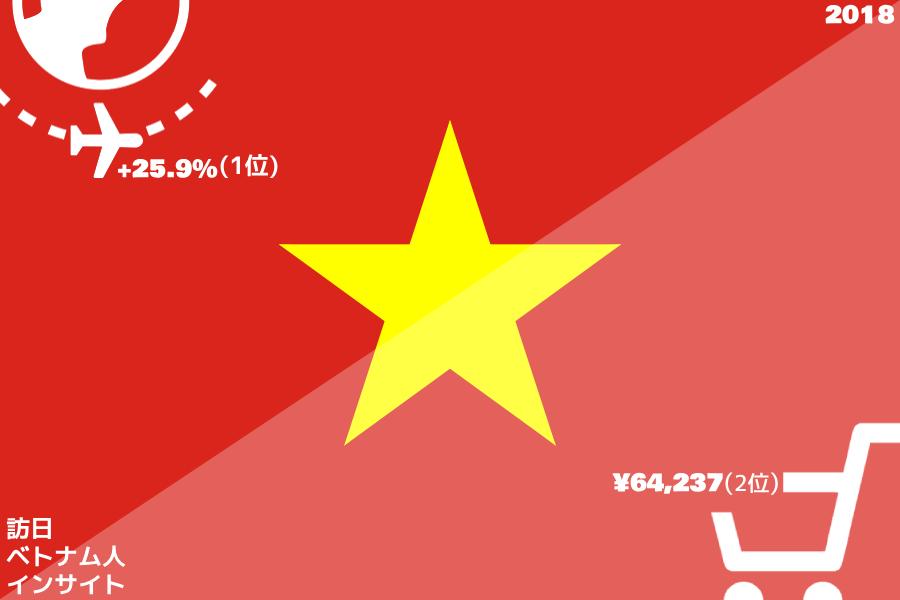 VietnamIB2019 (1)